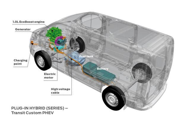 Plug In Hybride Ford Transit Custom Voor Schonere Stad Autonieuws