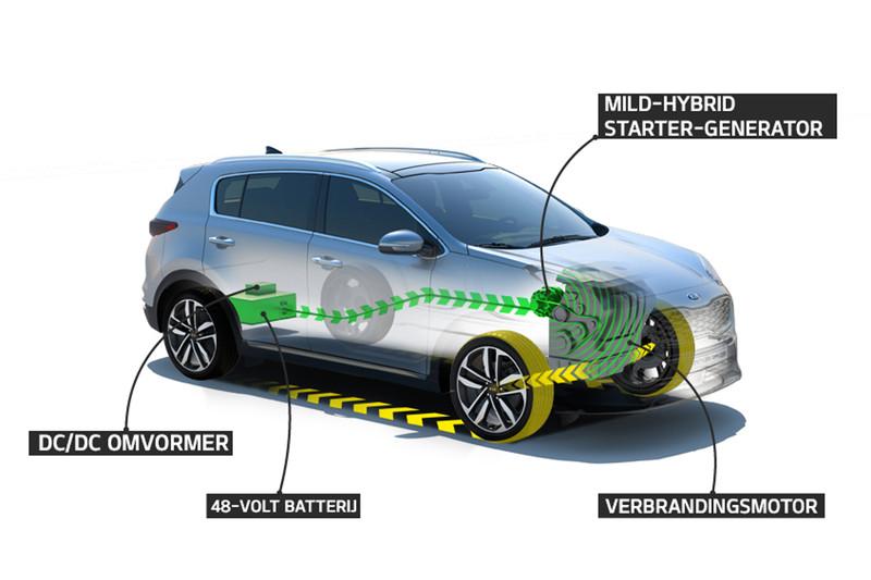 Kia presenteert mild-hybrid-techniek voor dieselmotor